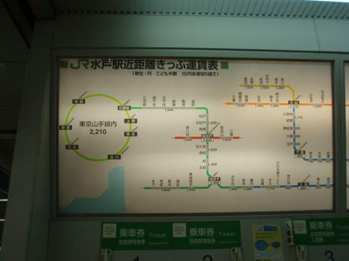 水戸駅山手線内均一運賃表