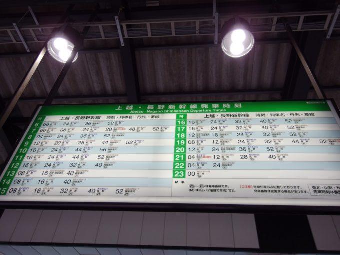 まもなく消える長野新幹線の名称