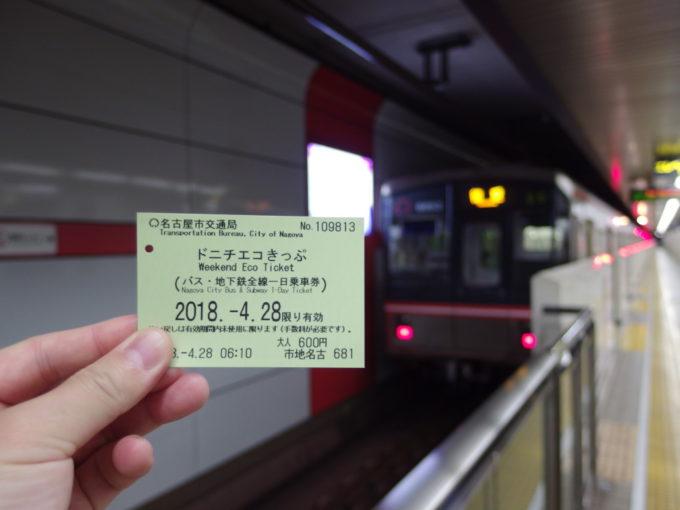 名古屋市営地下鉄桜通線車両とドニチエコきっぷ