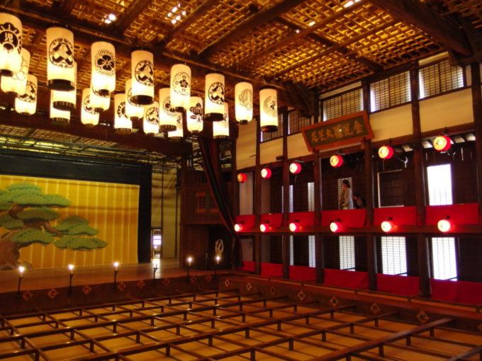 琴平旧金毘羅大芝居金丸座730席もある大きな客席と立派な舞台