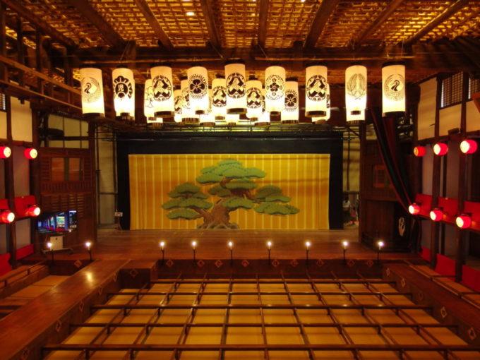 琴平旧金毘羅大芝居金丸座舞台の対面に位置する客席向う桟敷からの眺め